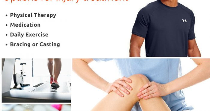 Things to Take Care in Sports Injury