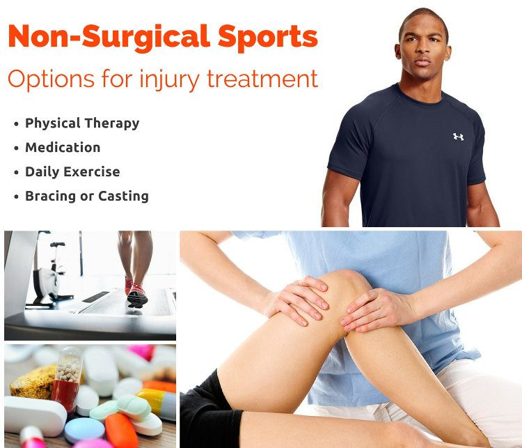 What are the Options for Non-Surgical Sports Injury Treatment?